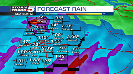 Midwest Forecast Track Rain Accumulation